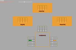 IBS yard visualization tool