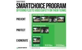 SmartDrive SmartChoice