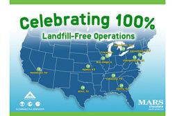 Mars zero landfill free