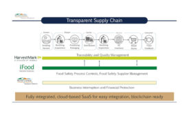 Western Growers Supply Chain Risk Management Solution