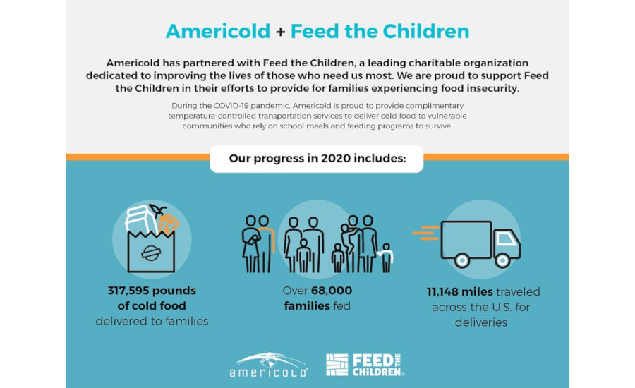Americold Feed the Children COVID-19 Donations Infographic
