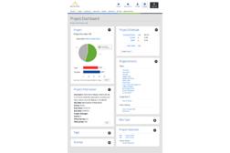 Natural Insight cloud mgmt software