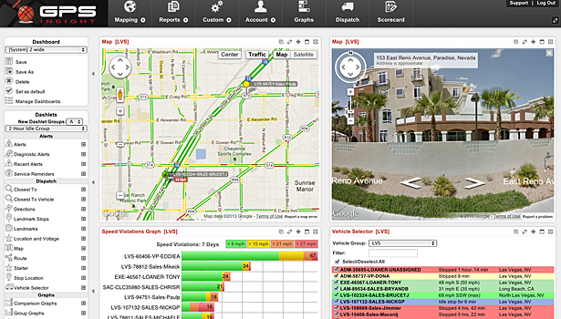 GPS Insight google dashboard