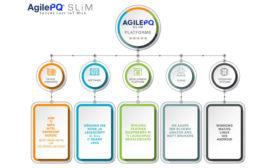 AgilePQ SLiM
