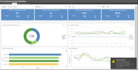 DMI Information Builders IoT Accelerators