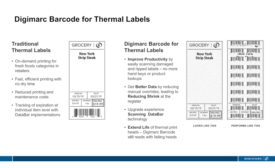 Digimarc Barcode for Thermal Labels