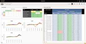 InfinityQS Enact Aggregate Dashboard