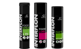 Interflon MicPol lubricants
