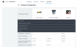 Label Insight Explore Plus for Category Management