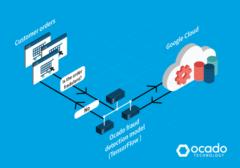 Ocado AI-based fraud detection system