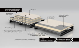 OneDek roof system