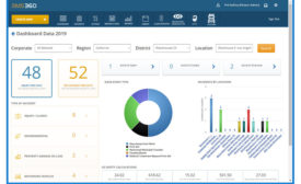 Safety Management Systems SMS360 Dashboard