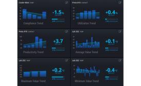 Swift Sensors predictive maintenance tools