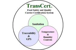 TransCertSystem