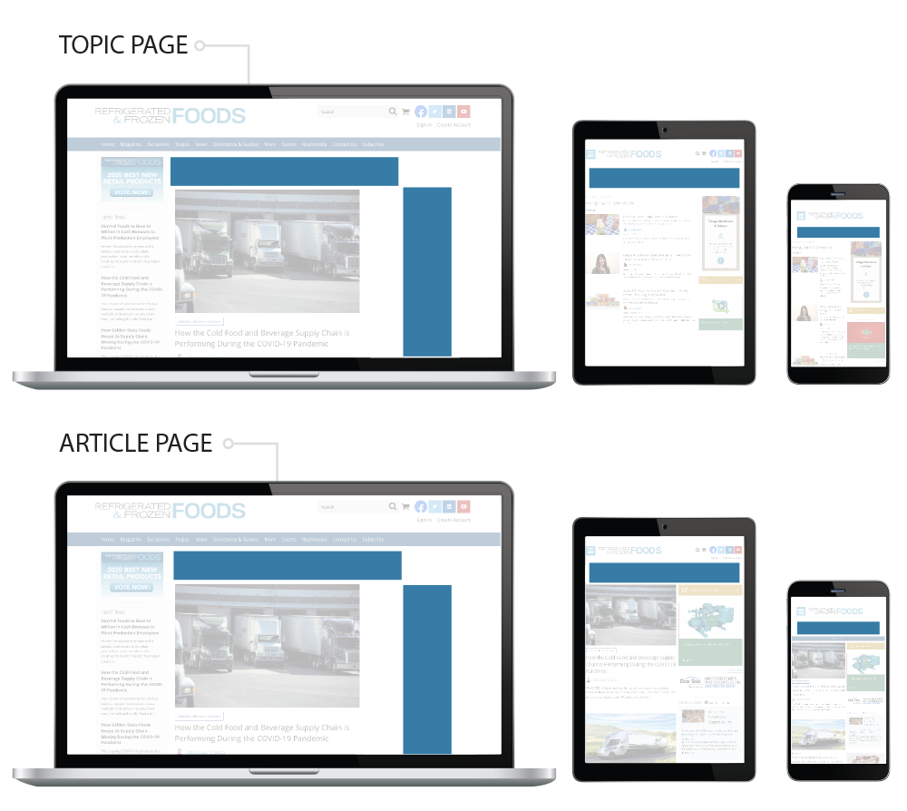 Responsive ad examples.
