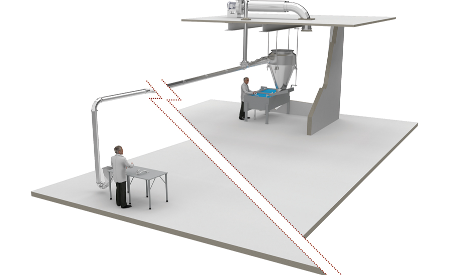 Quickdraft conveying system