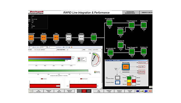 Rockwell Automation RAPID line integration
